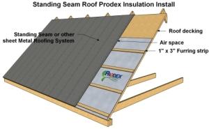 standing seam roof(1)