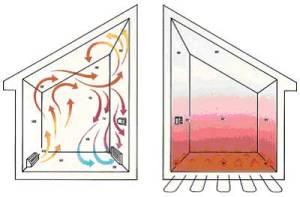 pex-heating-under-floor-1