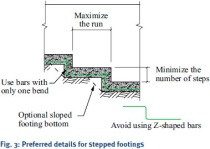 2011-03-sloped-vs-stepped-footings3