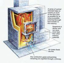 Heater airflow